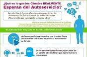 Infografía Aspect . Autoservicio Forrester nov 2015