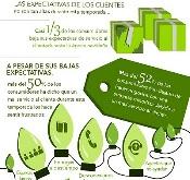 Infografia_el_servicio_cliente
