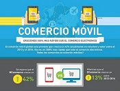 mcommerce_gráficos