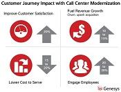 customer-journey-transformation-graphic